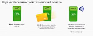 Сбербанк бесконтактная технология оплаты