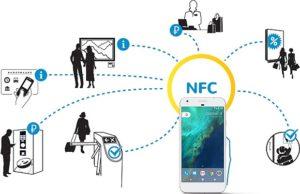 Как оплатить через nfc телефона