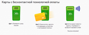 «Сбербанк» - Samsung Pay