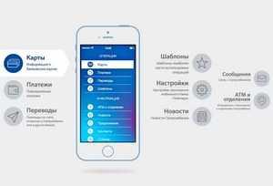 Телекард Газпромбанк — вход и регистрация в личном кабинете, описание