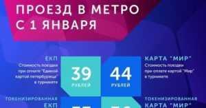 Оплатить проезд в метро можно будет с помощью мобильного приложения Mir Pay / Новости города / Сайт Москвы